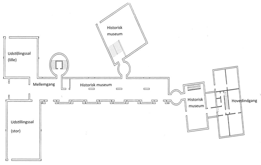 Plantegning af Himmerlands Kunstmuseum og Vesthimmerlands Museum